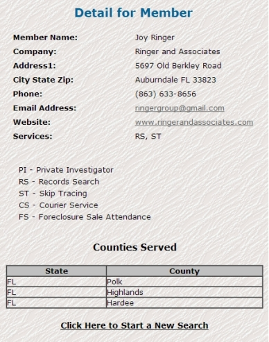 Private Investigator Listing